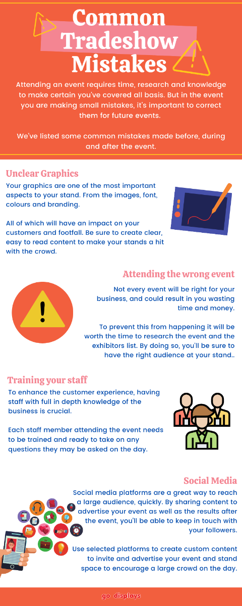 common mistakes that are made an a tradeshow or event