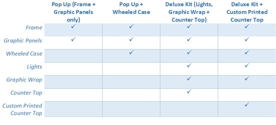 Pop Up Kit Comparison Chart